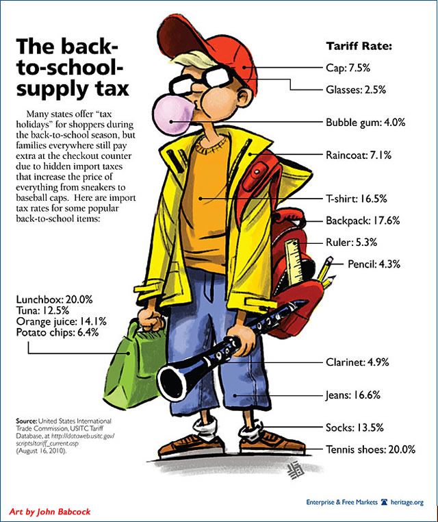 The back-to-school-supply tax