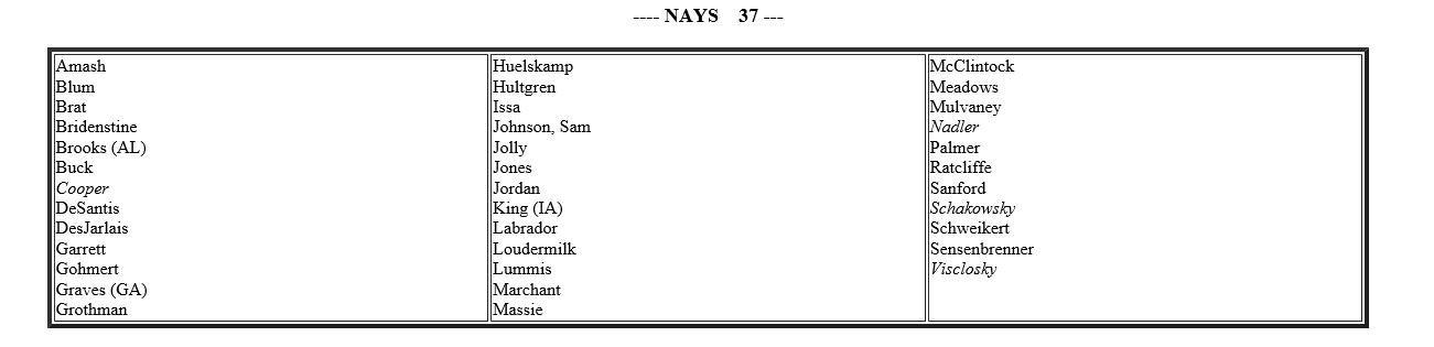 Screenshot from clerk.house.gov.