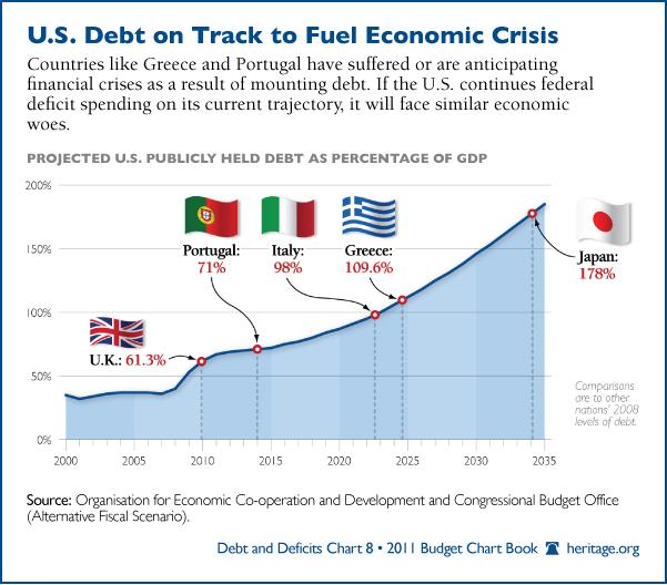 an economical crisis essay
