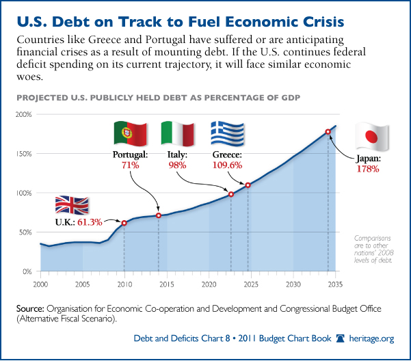 analysis of the global financial crisis
