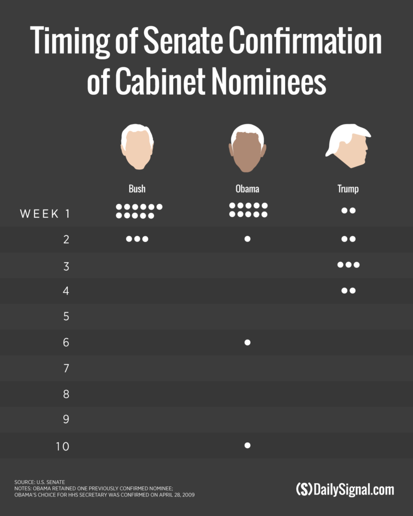 170207_cabinet-confirmation-timing_v4