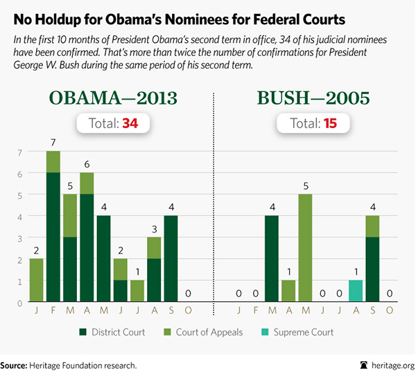 BL-obama-judicial-nominees