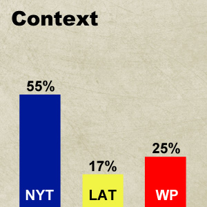 Bar-Graph-Yarden-context