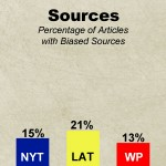 Bar-Graph-Yarden-sources-may