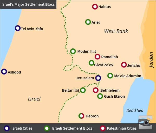 Israeli settlement blocs