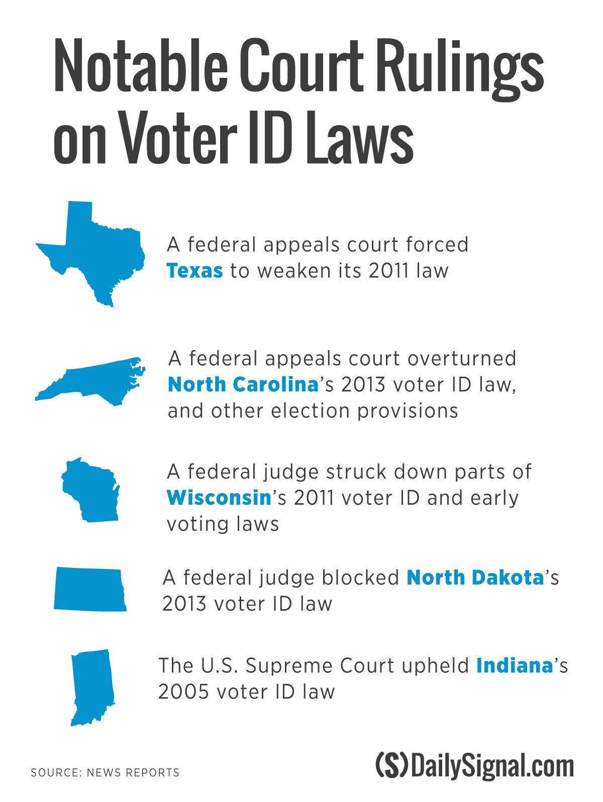 160805_voter-id-court-rulings_v1