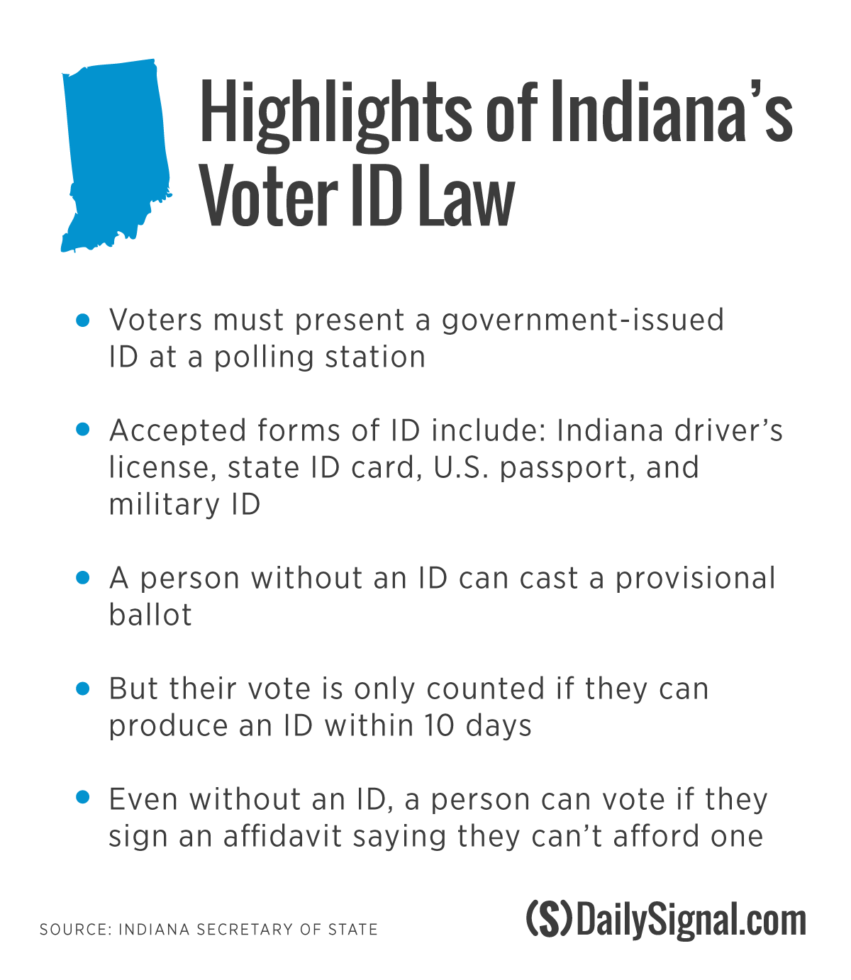 160805_voter-id-indiana-law_v1