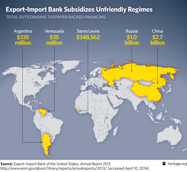 Export-Import Bank Map: Subsidizing Unfriendly Regimes