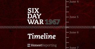 Six Day War Timeline