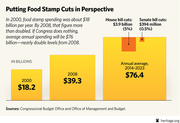 BL-food-stamp-cuts-comparison