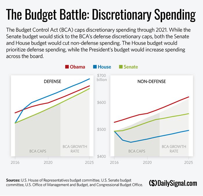 budgetbattle1