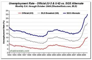 unemployment22