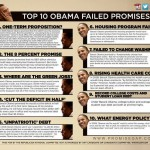 Top 10 Failed Obama Promises