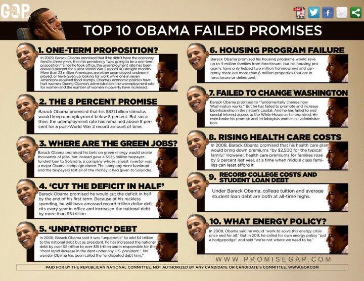 Top 10 Failed Obama Promises