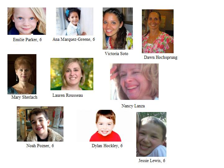 Names & Pictures of Victims in Sandy Hook School Massacre