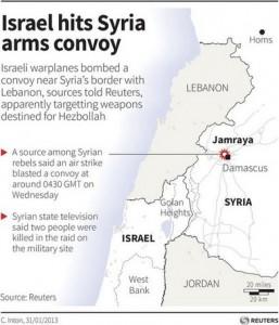 SYRIA-ISRAEL/ C