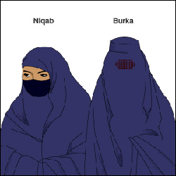 A BBC graphic shows the difference between the niqab and burqa