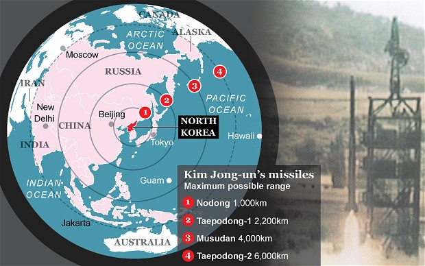 North Korea Missile range