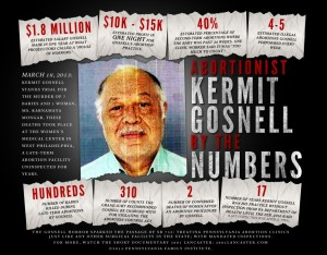 dr kermit gosnell