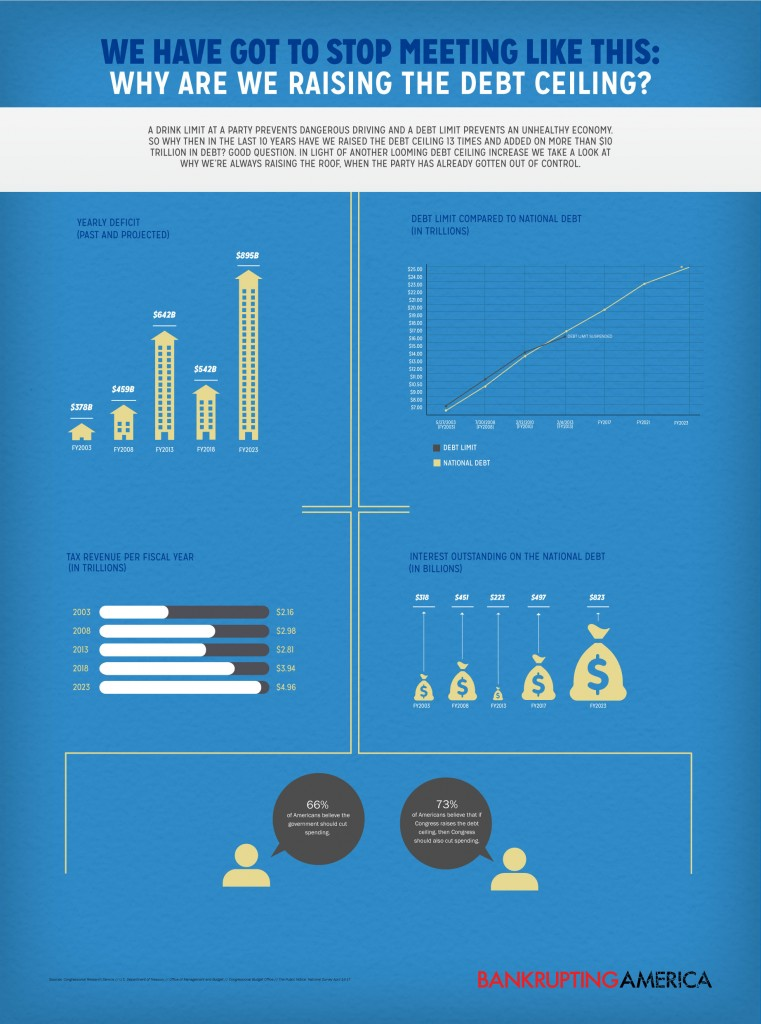 DEBTCEILING_INFOGRAPHIC
