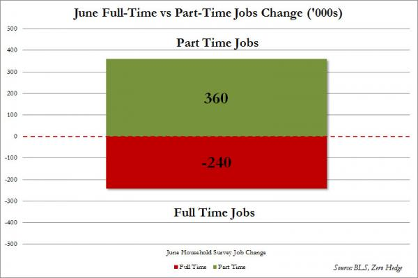 part time jobs Obamacare