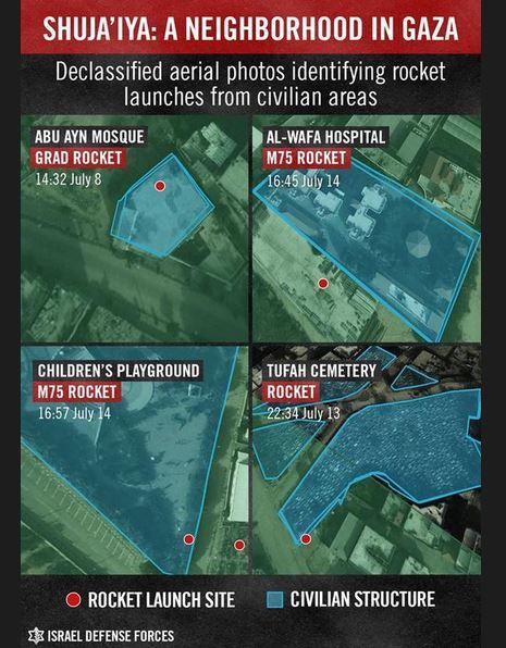Hospital, playground, mosque, cemetery: Civilian areas of Shuja'iya where Hamas fires rockets.