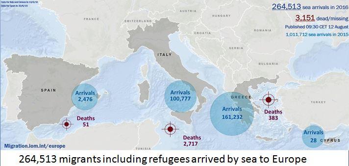 migrants to Europe