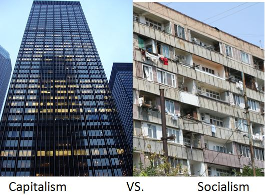 the experiment capitalism versus socialism the conservative papers by david r legates · capitalism vs socialism