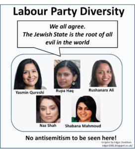 labour_mps